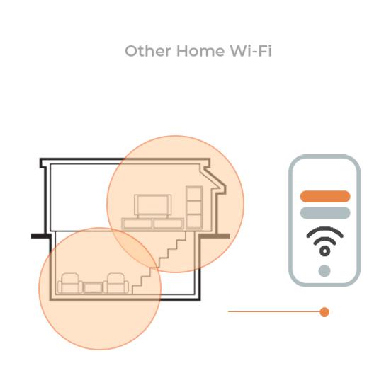 smart_roaming2